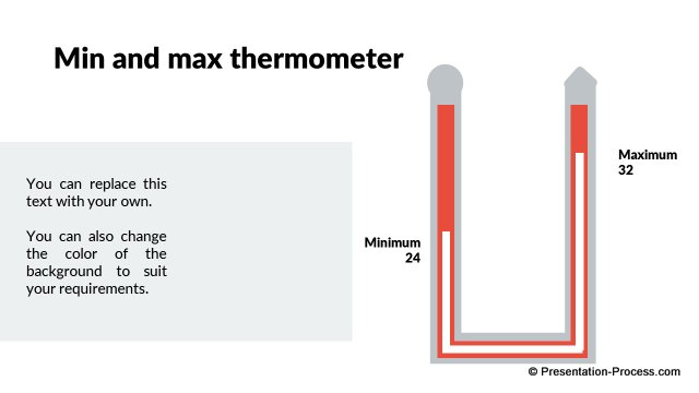 Min and Max thermometer