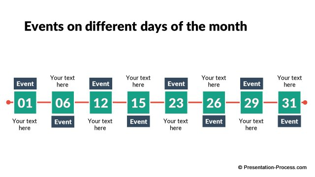 Events on different days of the month