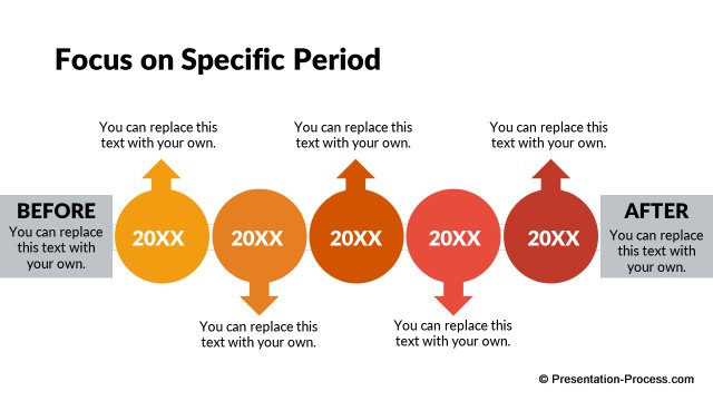 Focus on a specific period