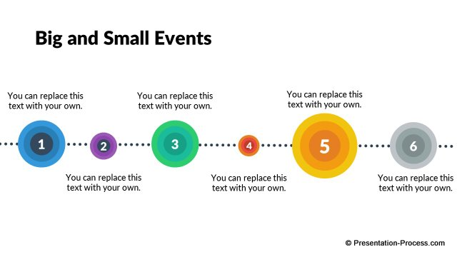 Big and Small events