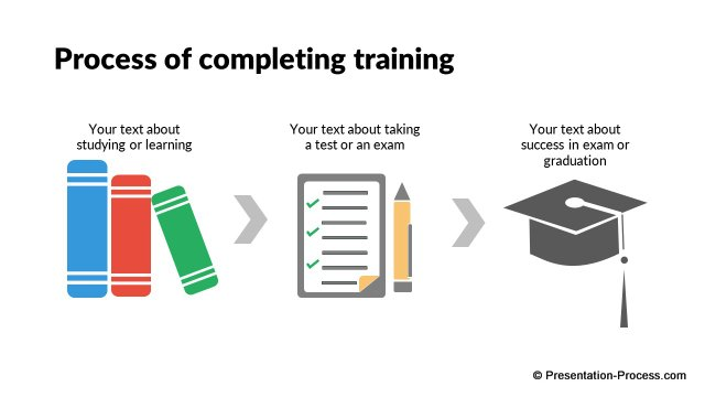 Training templates in PowerPoint