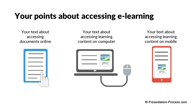 Accessing e-learning