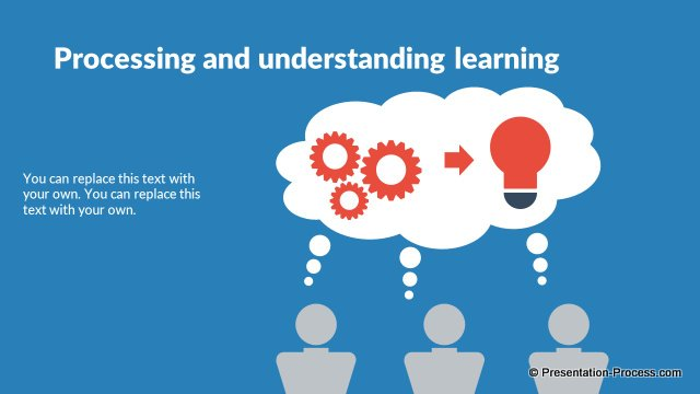 Processing and Understanding Learning