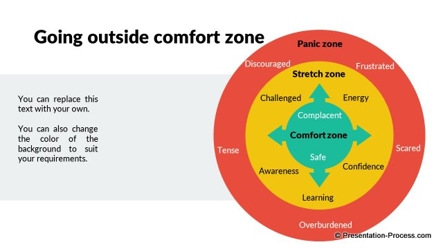 Going outside comfort zone