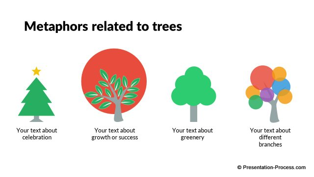 Metaphors related to trees