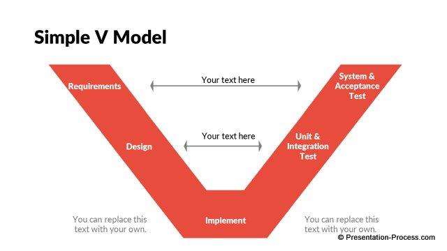 pdf A Guide to