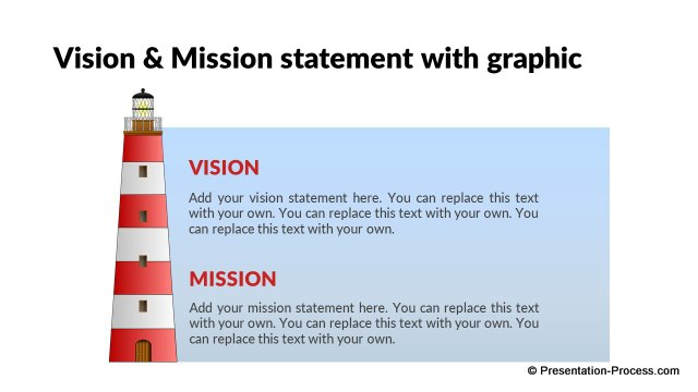Vision, Mission statements with graphic