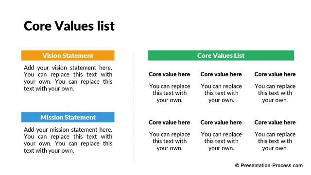 Core Values list