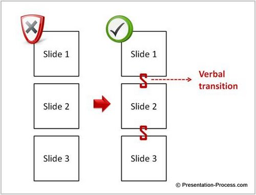 presentation-tips-for-flow-image