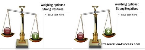 Positives versus Negatives PowerPoint Template: