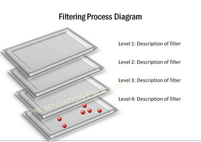 Process Flow Diagram Sample Image
