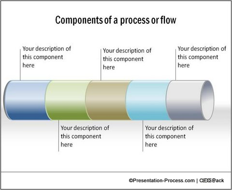 Pipeline as Process Flow from CEO pack