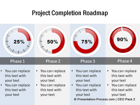 Project Completion Roadmap Dials from CEO Pack 2