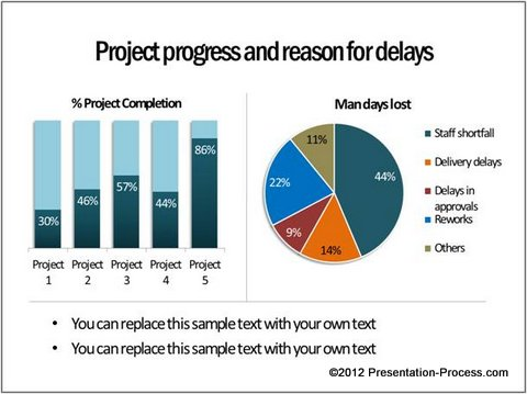 Project Dashboard PowerPoint