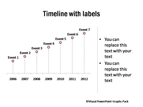 Project Timeline with Labels
