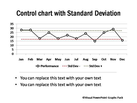 To create a Six Sigma Control Chart in Excel with upper and lower control limits: