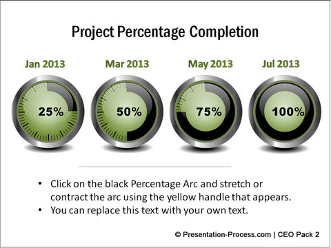 Project Completion Phase Dials from CEO Pack 2