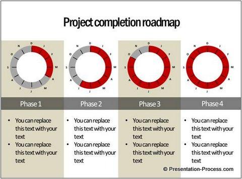 visual ideas for a presentation