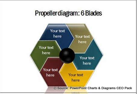 Powerpoint shapes propeller diagram tutorial chevron propeller diagram from charts and diagram ceo pack ccuart Image collections