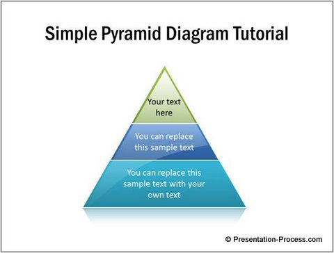 Simple pyramid powerpoint tutorial you can choose to move the diagram to one side and add text boxes to create the following variation final pyramid powerpoint ccuart Images