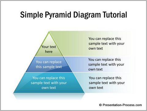 pyramid ppt - gse.bookbinder.co, Modern powerpoint