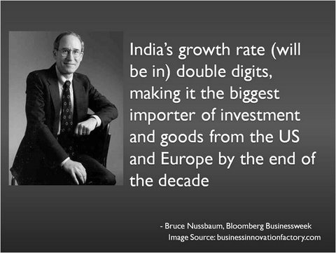 quote from bloomberg for presentation