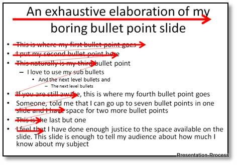 how to get rid of li bullets in css