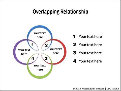 Relationship Models