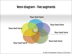 Transparent Venn Diagrams