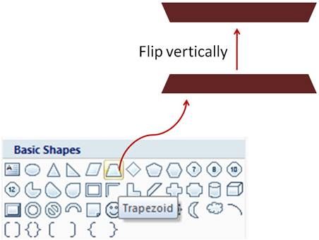 Trapezium for creating Clip Effect