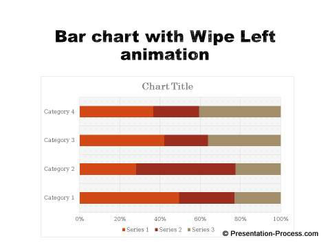 Right animation bar chart