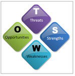 rnav-SWOT-analysis-template
