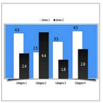 Formatting Tips for Bar chart