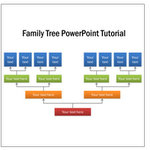 rnav-family-tree-powerpoint