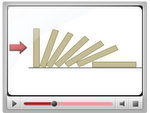 rnav-powerpoint-domino-effect-video