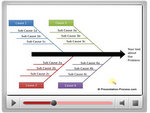 rnav-powerpoint-fishbone-diagram-video
