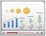 PowerPoint growth video