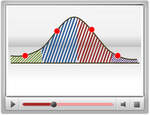 rnav-powerpoint-normal-curve-video