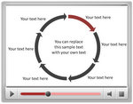 rnav-smartart-circular-arrows-video