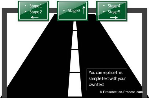 Road Signs in PowerPoint
