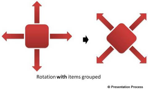Rotating objects after group