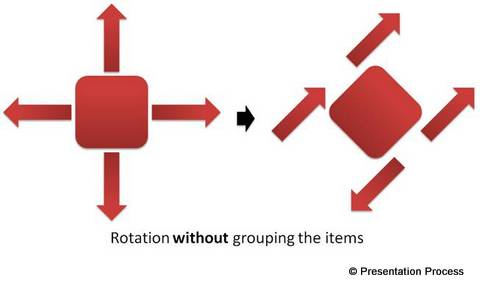 Rotating Shapes without Grouping