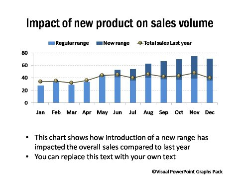 Sales Reporting Charts  Graphs And Charts Templates