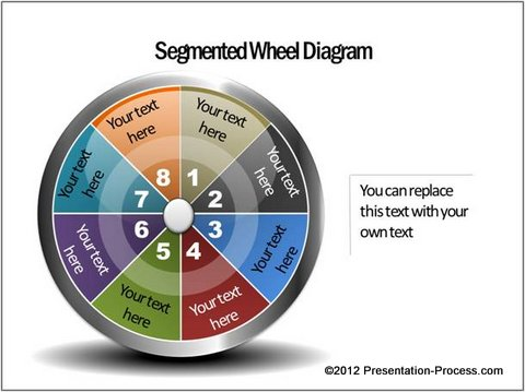 Segmented Wheel Diagram from CEO Pack 2