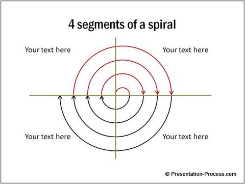 Segments of Spirals from CEO pack