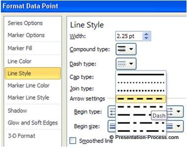 Line chart in powerpoint 3 useful tips setting dashed line style ccuart Images