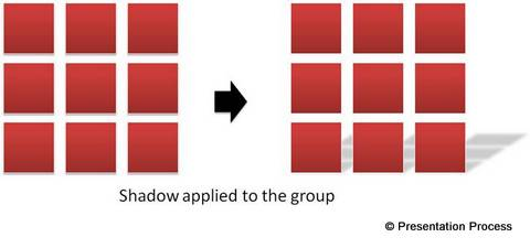 Applying shadow after grouping objects