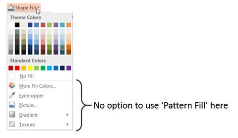 Pattern Fill not Available
