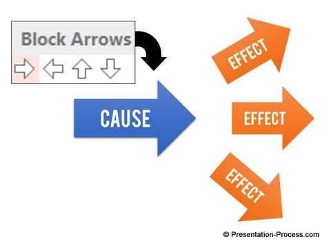 simple-arrow-cause-effect-diagrams