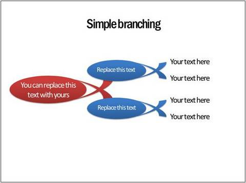 Branching Diagram from CEO pack 2